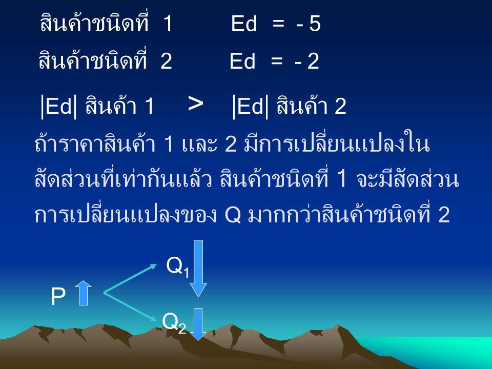 สินค้าชนิดที่ 1 Ed = - 5 สินค้าชนิดที่ 2 Ed = - 2  Ed  สินค้า 1 >  Ed  สินค้า 2 ถ้าราคาสินค้า 1 และ 2 มีการเปลี่ยนแปลงใน สัดส่วนที่เท่ากันแล้ว สิน