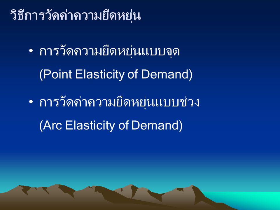วิธีการวัดค่าความยืดหยุ่น การวัดความยืดหยุ่นแบบจุด (Point Elasticity of Demand) การวัดค่าความยืดหยุ่นแบบช่วง (Arc Elasticity of Demand)