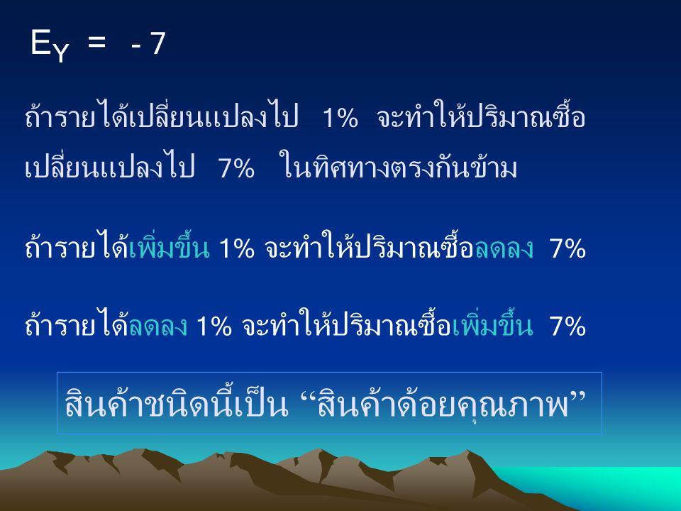 E Y = - 7 ถ้ารายได้เปลี่ยนแปลงไป 1% จะทำให้ปริมาณซื้อ เปลี่ยนแปลงไป 7% ในทิศทางตรงกันข้าม ถ้ารายได้เพิ่มขึ้น 1% จะทำให้ปริมาณซื้อลดลง 7% ถ้ารายได้ลดลง