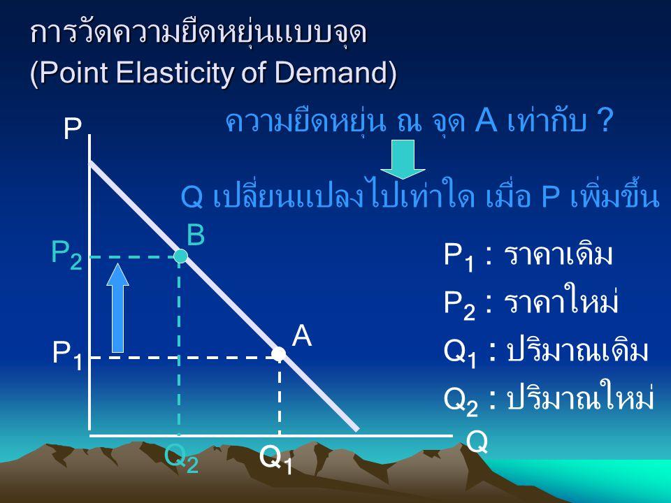 การวัดความยืดหยุ่นแบบจุด (Point Elasticity of Demand) P Q P1P1 P2P2 Q1Q1 Q2Q2 A B P 1 : ราคาเดิม P 2 : ราคาใหม่ Q 1 : ปริมาณเดิม Q 2 : ปริมาณใหม่ ความ