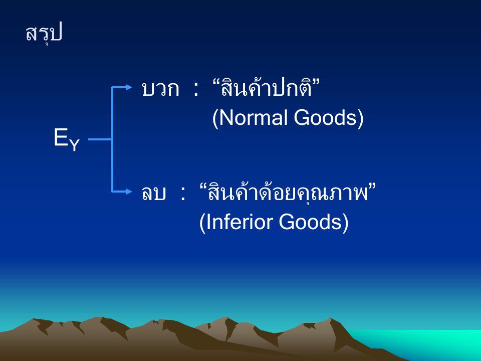 "EYEY บวก : ""สินค้าปกติ"" (Normal Goods) ลบ : ""สินค้าด้อยคุณภาพ"" (Inferior Goods) สรุป"
