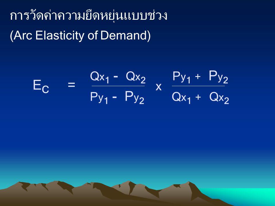 การวัดค่าความยืดหยุ่นแบบช่วง (Arc Elasticity of Demand) Q x 1 - Q x 2 P y 1 - P y 2 x E C = P y 1 + P y 2 Q x 1 + Q x 2