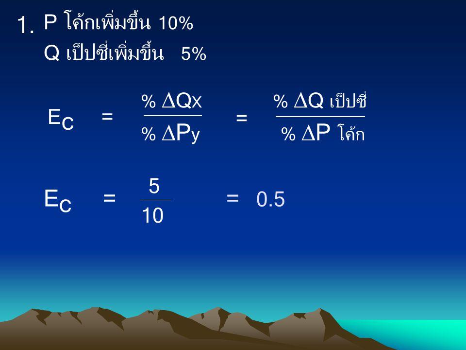 5 10 E C = = 0.5 E C = %  Q X %  P y 1. P โค้กเพิ่มขึ้น 10% Q เป็ปซี่เพิ่มขึ้น 5% %  Q เป็ปซี่ %  P โค้ก =