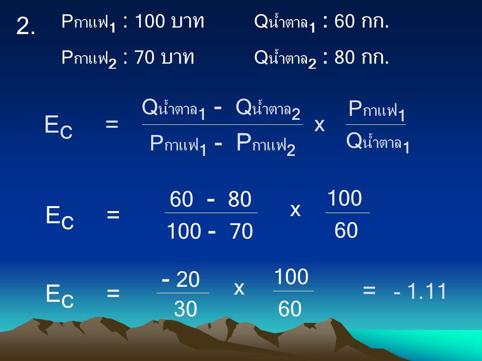 60 - 80 60 100 - 70 100 x E C = - 20 60 30 100 x E C = = - 1.11 P กาแฟ 1 : 100 บาท Q น้ำตาล 1 : 60 กก. P กาแฟ 2 : 70 บาท Q น้ำตาล 2 : 80 กก. 2. Q น้ำต