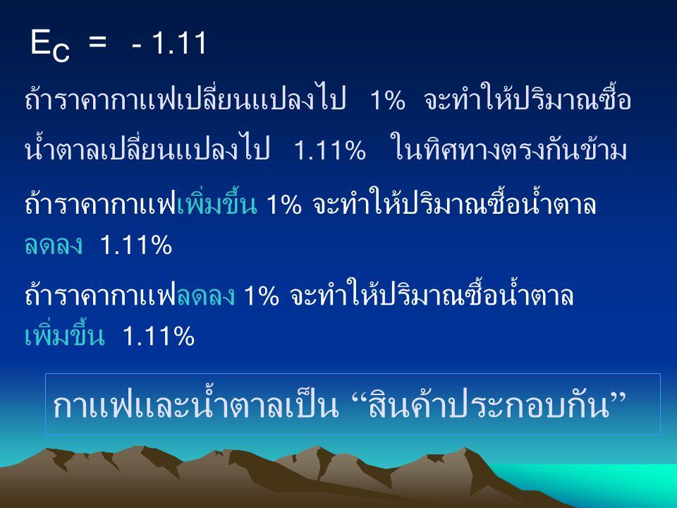 E C = - 1.11 ถ้าราคากาแฟเปลี่ยนแปลงไป 1% จะทำให้ปริมาณซื้อ น้ำตาลเปลี่ยนแปลงไป 1.11% ในทิศทางตรงกันข้าม ถ้าราคากาแฟเพิ่มขึ้น 1% จะทำให้ปริมาณซื้อน้ำตา