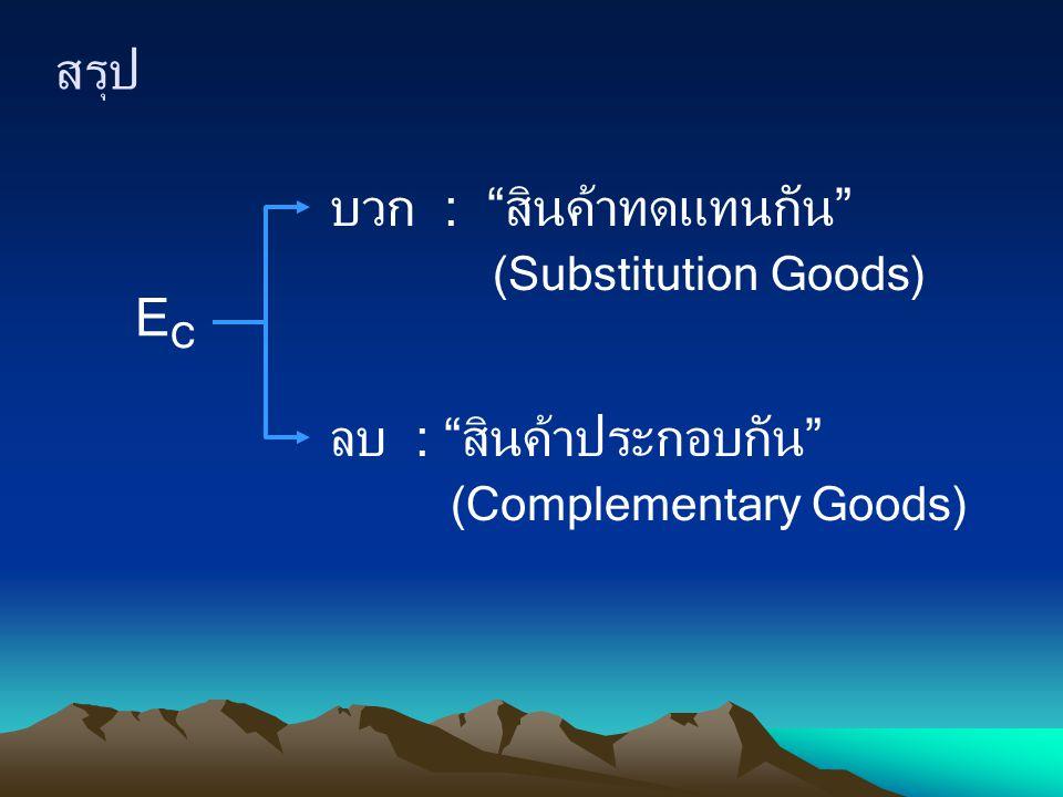 "ECEC บวก : ""สินค้าทดแทนกัน"" (Substitution Goods) ลบ : ""สินค้าประกอบกัน"" (Complementary Goods) สรุป"
