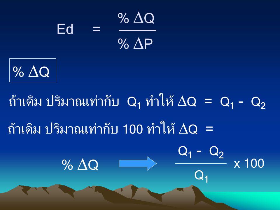 %  Q Ed = %  Q %  P ถ้าเดิม ปริมาณเท่ากับ 100 ทำให้  Q = Q 1 - Q 2 Q1Q1 x 100 %  Q ถ้าเดิม ปริมาณเท่ากับ Q 1 ทำให้  Q = Q 1 - Q 2