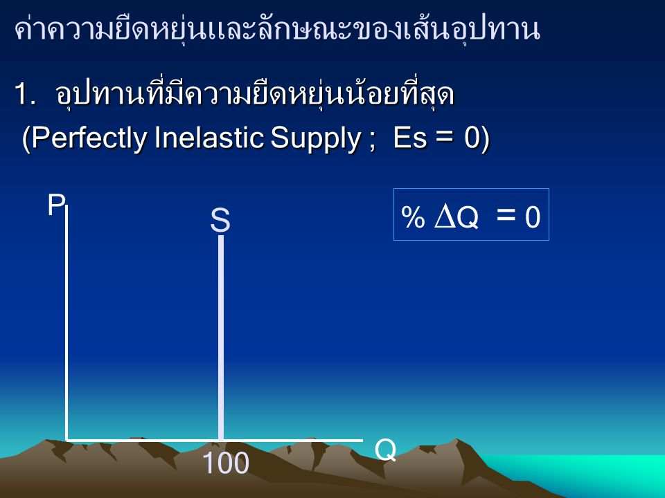 1. อุปทานที่มีความยืดหยุ่นน้อยที่สุด (Perfectly Inelastic Supply ; Es = 0) %  Q = 0 P Q S 100 ค่าความยืดหยุ่นและลักษณะของเส้นอุปทาน