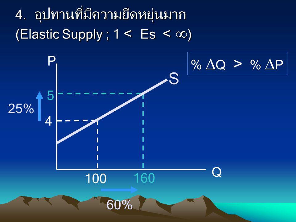 4. อุปทานที่มีความยืดหยุ่นมาก (Elastic Supply ; 1 < Es <  ) %  Q > %  P P Q 4 5 100 160 S 25% 60%