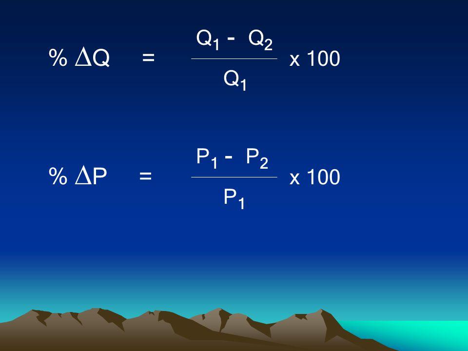 Q 1 - Q 2 Q1Q1 x 100 %  Q = P 1 - P 2 P1P1 x 100 %  P =