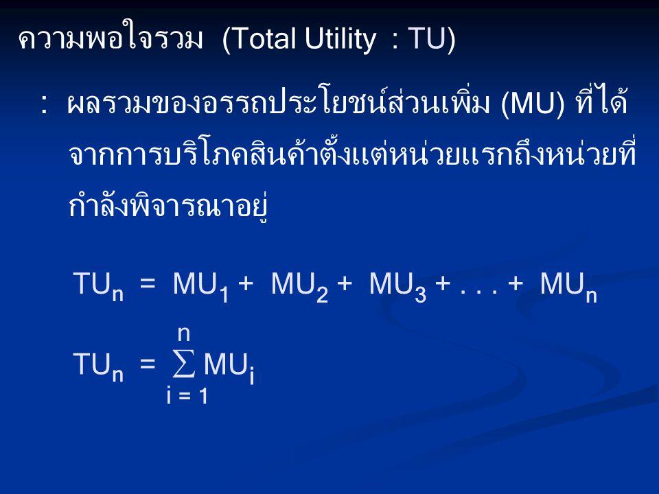 ความพอใจรวม (Total Utility : TU) TU n = MU 1 + MU 2 + MU 3 +... + MU n : ผลรวมของอรรถประโยชน์ส่วนเพิ่ม (MU) ที่ได้ จากการบริโภคสินค้าตั้งแต่หน่วยแรกถึ