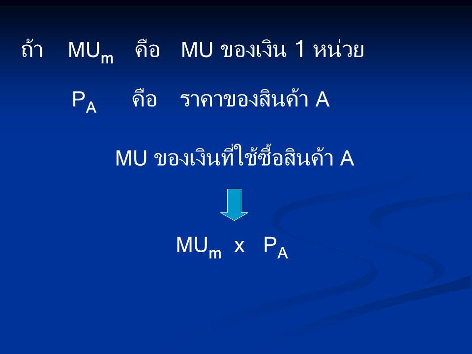 ถ้า MU m คือ MU ของเงิน 1 หน่วย P A คือ ราคาของสินค้า A MU ของเงินที่ใช้ซื้อสินค้า A MU m x P A