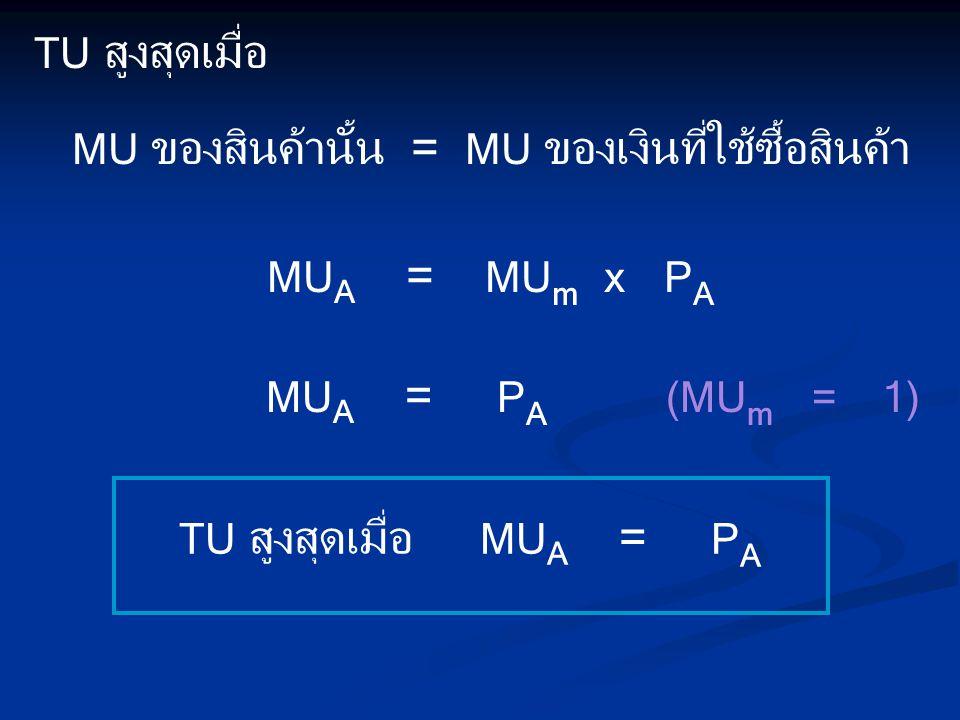 TU สูงสุดเมื่อ MU ของสินค้านั้น = MU ของเงินที่ใช้ซื้อสินค้า MU A = MU m x P A (MU m = 1)MU A = P A TU สูงสุดเมื่อ MU A = P A