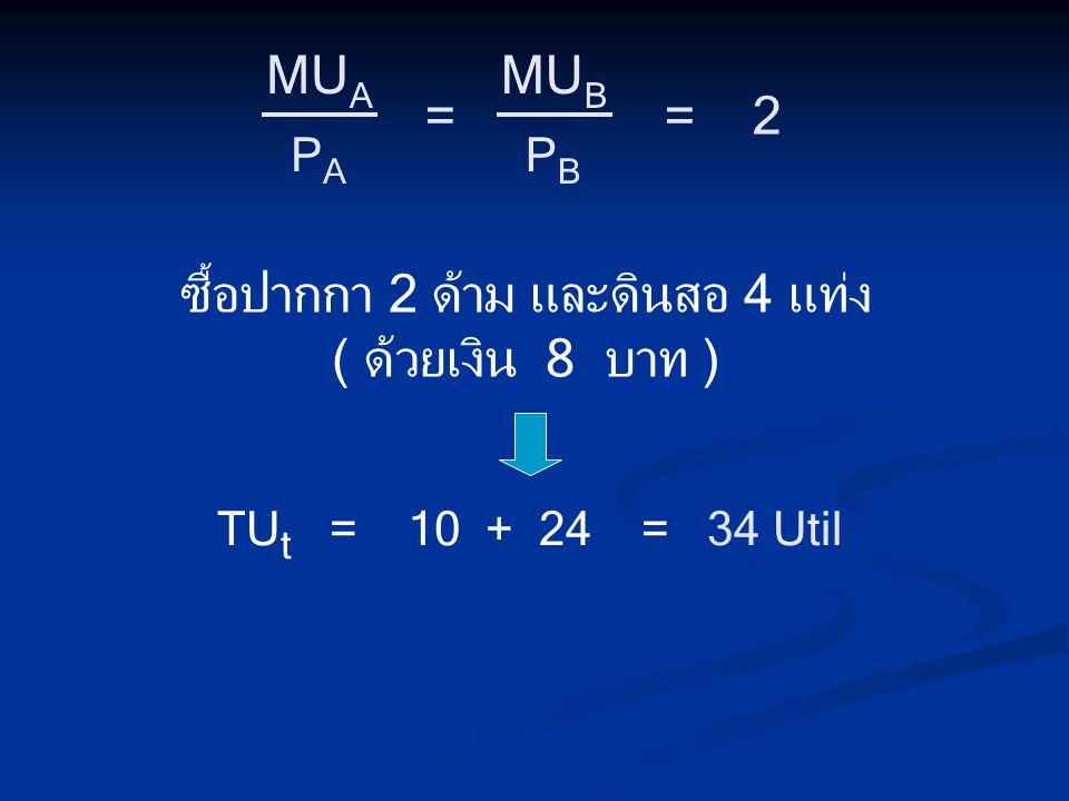 ซื้อปากกา 2 ด้าม และดินสอ 4 แท่ง ( ด้วยเงิน 8 บาท ) TU t = 10 + 24 = 34 Util PAPA MU A == 2 PBPB MU B