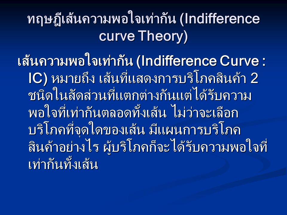 ทฤษฎีเส้นความพอใจเท่ากัน (Indifference curve Theory) เส้นความพอใจเท่ากัน (Indifference Curve : IC) หมายถึง เส้นที่แสดงการบริโภคสินค้า 2 ชนิดในสัดส่วนท
