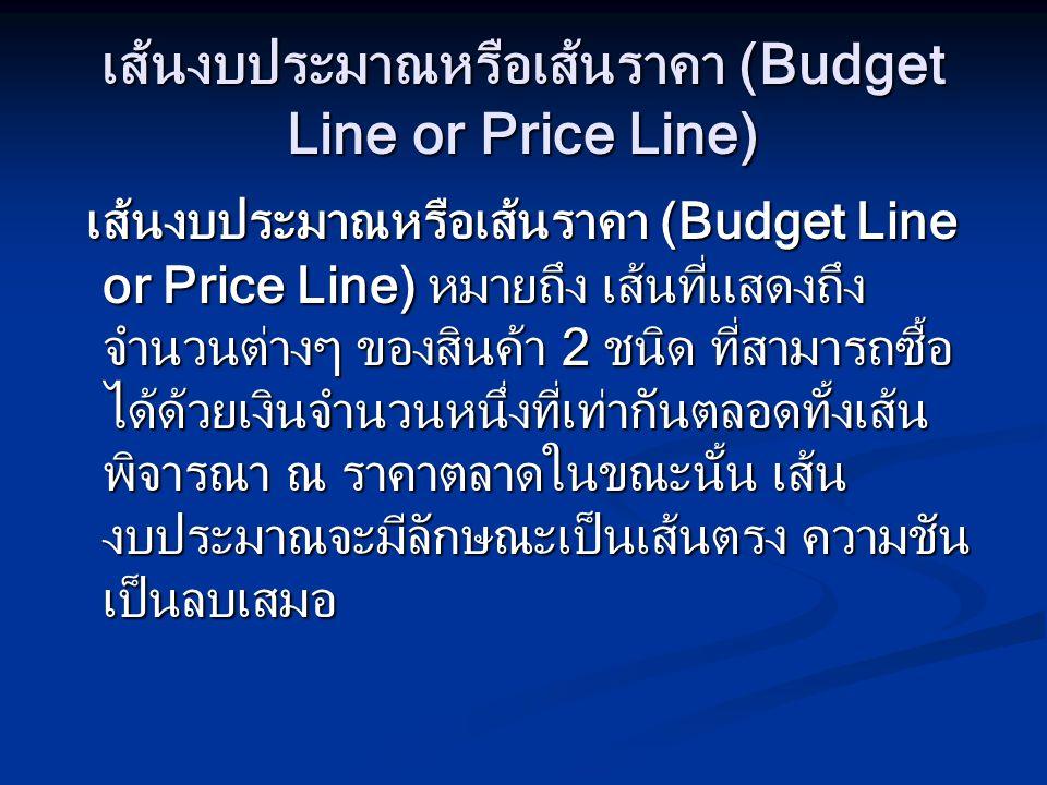 เส้นงบประมาณหรือเส้นราคา (Budget Line or Price Line) เส้นงบประมาณหรือเส้นราคา (Budget Line or Price Line) หมายถึง เส้นที่แสดงถึง จำนวนต่างๆ ของสินค้า