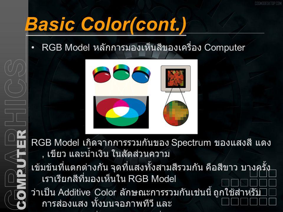 Basic Color(cont.) CMYK Model หลักการมองเห็นสีของเครื่องพิมพ์ CMYK Model มีแหล่งกำเนิดอยู่ที่การซึมซับ (absorb) ของ หมึกพิมพ์ บนกระดาษโดยมีสีพื้นฐาน คือ สี Cyan Magenta และสีเหลือง สีทั้งสามข้างต้นรวมกันเป็นสีดำ บางครั้งเรา เรียกว่า สีที่มองเห็นใน CMYK Model ว่าเป็น Subtractive Color แต่สี CMYK ก็ไม่สามารถผสมผสานรวมกันให้ได้สีบาง สี เช่น สีน้ำตาล จึงต้องมีการเพิ่มสีดำลงไป เมื่อรวมกันทั้ง 4 สี คือ CMYK สีที่ได้จึงครอบคลุมสีที่เกิดจากการพิมพ์สีทุกสี