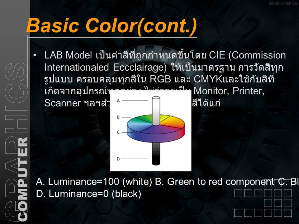 Basic Color(cont.) LAB Model เป็นค่าสีที่ถูกกำหนดขึ้นโดย CIE (Commission Internationaled Eccclairage) ให้เป็นมาตรฐาน การวัดสีทุก รูปแบบ ครอบคลุมทุกสีใ