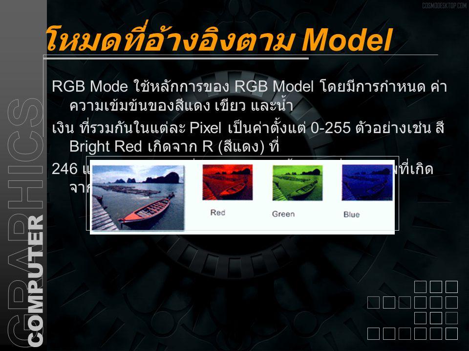 CMYK Mode CMYK Mode ใช้หลักการของ CMYK Model โดยมีการ กำหนดค่าสีโดยใช้เป็น เปอร์เซ็นต์ความเข้มข้นของสีแต่ละสี ที่มาผสมกันเช่น สี Bright Red เกิดจาก C%, M93%, Y90% และ K0% หรือสีขาวเกิดจาก C M Y และ K อย่างละ 0%