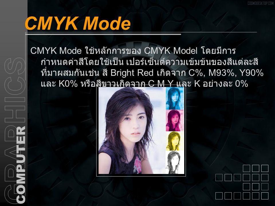 CMYK Mode CMYK Mode ใช้หลักการของ CMYK Model โดยมีการ กำหนดค่าสีโดยใช้เป็น เปอร์เซ็นต์ความเข้มข้นของสีแต่ละสี ที่มาผสมกันเช่น สี Bright Red เกิดจาก C%