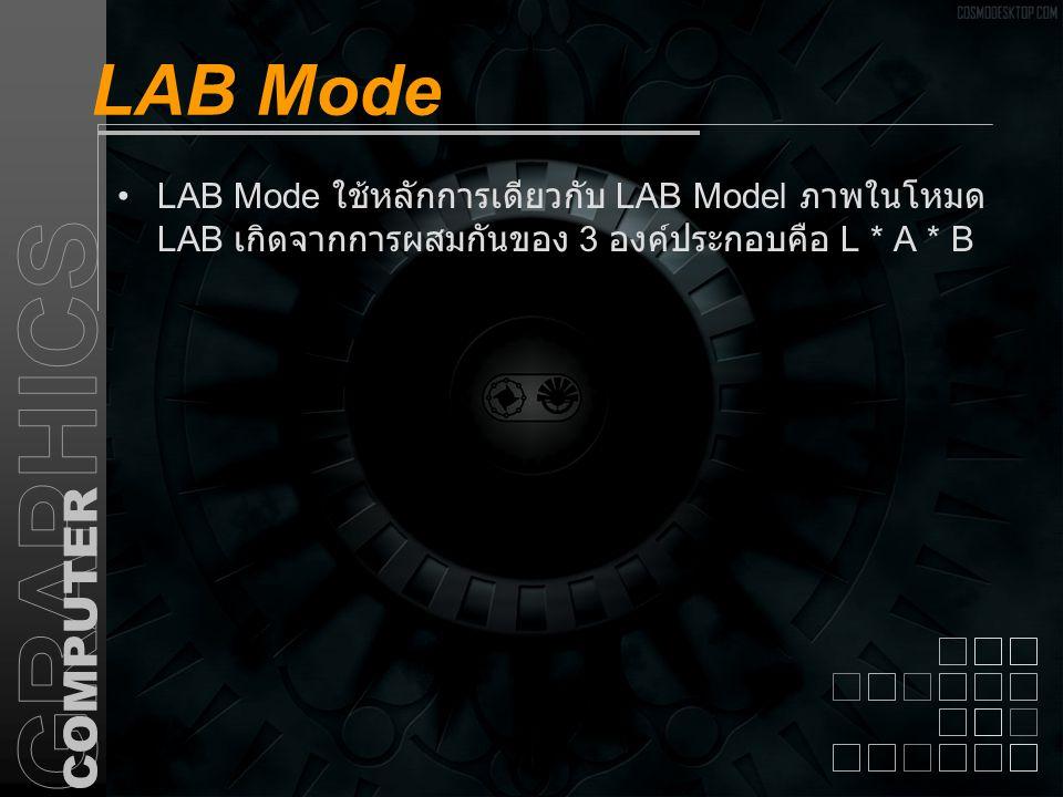 กลุ่มที่ 2 โหมดที่ถูกกำหนดขึ้น พิเศษ กลุ่มที่ 2 โหมดที่ถูกกำหนดขึ้นพิเศษ หรือที่เราเรียกว่า Specialized Mod Bitmap Mode ประกอบด้วยค่าสีเพียง 2 สีคือ สีขาว และสีดำ ใช้พื้นที่ในการ เก็บข้อมูลเพียง 1 Bit งานที่เหมาะสำหรับ Bitmap คืองานลายเส้นต่าง ๆ เช่น เครื่องหมาย และโลโกต่าง ๆ Gray Scale Mode ประกอบด้วยสีทั้งหมด 256 สีโดยไล่สีจากสีขาว สีเทา ไปเรื่อย จนสุดท้ายคือสีดำ ใช้พื้นที่ในการเก็บข้อมูล 8 Bit Duotone Mode เป็นโหมดที่เกิดจากการใช้ Channel สีเพียงบาง Channel เท่านั้น Indexed color Mode เนื่องจากสีทั้งหมดอาจมีถึง 16.7 ล้านสี แต่ในภาพ บางภาพที่เราใช้ ไม่ได้ใช้สีทั้ง 16.7 ล้านสี และความจำเป็นในการ ประหยัดเนื้อที่ ในการเก็บข้อมูลนั้น เวลา Load มาใช้งานจะได้เร็ว เช่น ภาพที่ใช้งานกับ WEB SITE ต่าง ๆ Photoshop จึงมีการคำนวณเลือก เฉพาะสี ที่ใช้ และสร้างเป็นโหมดสีขึ้นมาเพียง 256 สีเราเรียกว่า Index color Mode Multichannel Mode เป็นโหมดสีที่ถูกแสดงด้วย Channel ตั้งแต่ 2 Channel ขึ้นไป แยก Channel ได้หลาย Channel เป็นโหมดสีที่ใช้ ประโยชน์มาก สำหรับงานพิมพ์