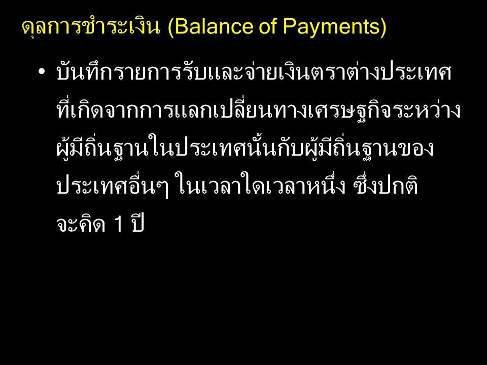 ดุลการชำระเงิน (Balance of Payments) บันทึกรายการรับและจ่ายเงินตราต่างประเทศ ที่เกิดจากการแลกเปลี่ยนทางเศรษฐกิจระหว่าง ผู้มีถิ่นฐานในประเทศนั้นกับผู้มีถิ่นฐานของ ประเทศอื่นๆ ในเวลาใดเวลาหนึ่ง ซึ่งปกติ จะคิด 1 ปี