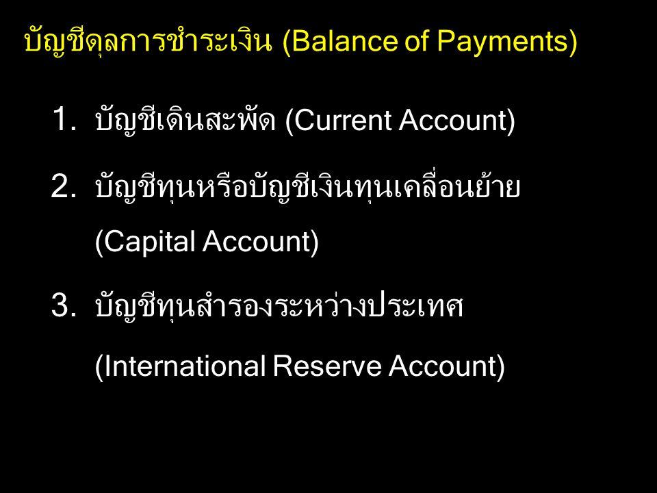 บัญชีดุลการชำระเงิน (Balance of Payments) 1.บัญชีเดินสะพัด (Current Account) 2.บัญชีทุนหรือบัญชีเงินทุนเคลื่อนย้าย (Capital Account) 3.บัญชีทุนสำรองระหว่างประเทศ (International Reserve Account)