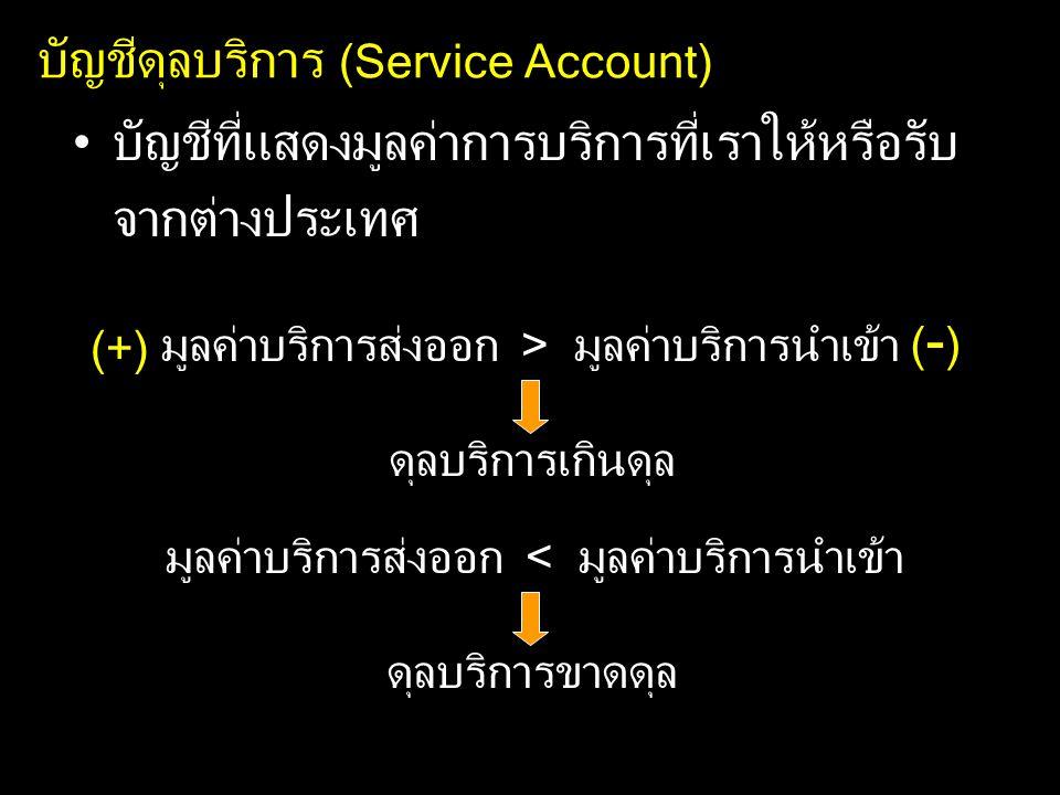 บัญชีดุลบริการ (Service Account) บัญชีที่แสดงมูลค่าการบริการที่เราให้หรือรับ จากต่างประเทศ มูลค่าบริการส่งออก > มูลค่าบริการนำเข้า ดุลบริการเกินดุล มูลค่าบริการส่งออก < มูลค่าบริการนำเข้า ดุลบริการขาดดุล (+) (-)(-)