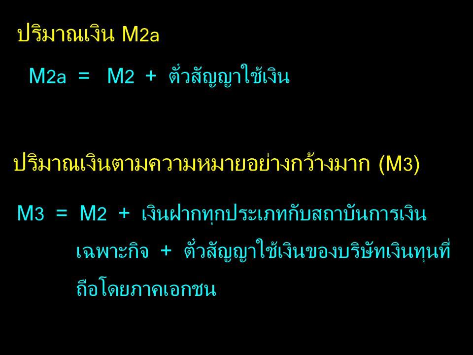 ปริมาณเงินตามความหมายอย่างกว้างมาก (M 3 ) M 3 = M 2 + เงินฝากทุกประเภทกับสถาบันการเงิน เฉพาะกิจ + ตั๋วสัญญาใช้เงินของบริษัทเงินทุนที่ ถือโดยภาคเอกชน ป