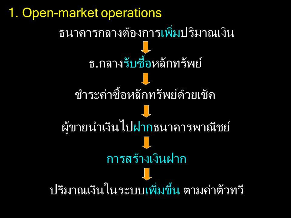 1. Open-market operations ธนาคารกลางต้องการเพิ่มปริมาณเงิน ธ.กลางรับซื้อหลักทรัพย์ ชำระค่าซื้อหลักทรัพย์ด้วยเช็ค ผู้ขายนำเงินไปฝากธนาคารพาณิชย์ การสร้