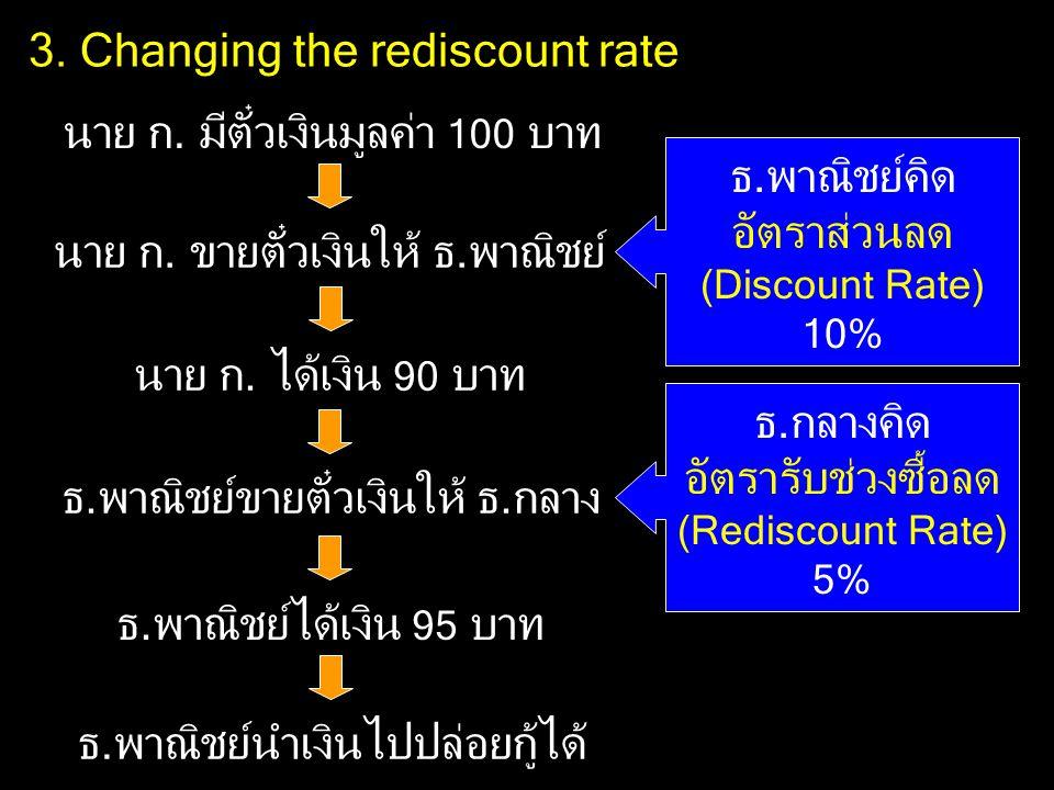 3. Changing the rediscount rate นาย ก. มีตั๋วเงินมูลค่า 100 บาท นาย ก. ได้เงิน 90 บาท ธ.พาณิชย์คิด อัตราส่วนลด (Discount Rate) 10% ธ.พาณิชย์ขายตั๋วเงิ