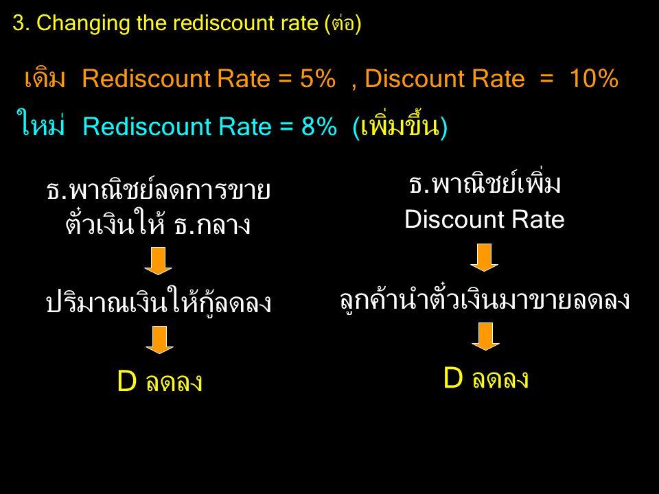 3. Changing the rediscount rate (ต่อ) เดิม Rediscount Rate = 5%, Discount Rate = 10% ใหม่ Rediscount Rate = 8% ( เพิ่มขึ้น ) ธ.พาณิชย์ลดการขาย ตั๋วเงิ