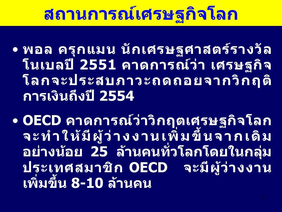 3 สถานการณ์เศรษฐกิจโลก พอล ครุกแมน นักเศรษฐศาสตร์รางวัล โนเบลปี 2551 คาดการณ์ว่า เศรษฐกิจ โลกจะประสบภาวะถดถอยจากวิกฤติ การเงินถึงปี 2554 OECD คาดการณ์