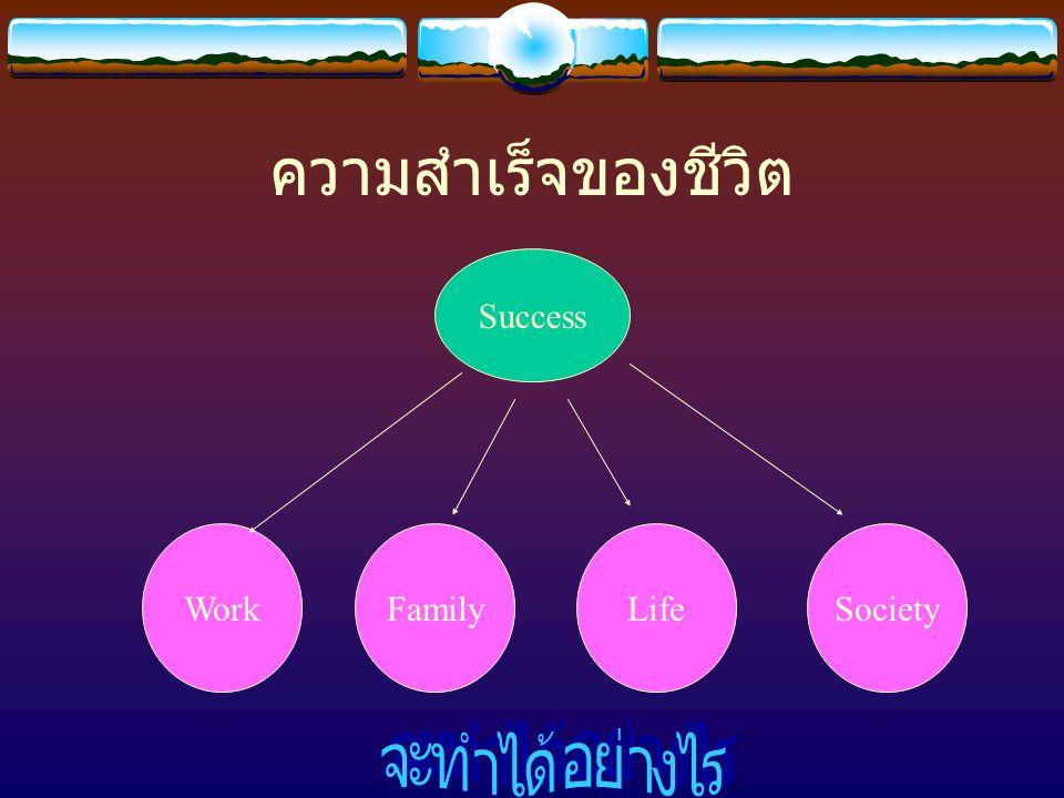 ความสำเร็จของชีวิต Success WorkFamilyLifeSociety