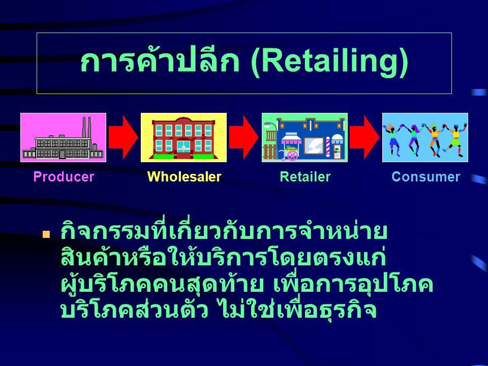 ประเภทของการค้าปลีก การค้าปลีกแบบมีร้านค้า  แบ่งตามบริการที่มีให้ลูกค้า  แบ่งตามสายผลิตภัณฑ์ที่มี จำหน่าย  แบ่งตามความสำคัญต่อราคา  แบ่งตามการควบคุมกิจการ  แบ่งตามที่ตั้งของร้านค้า การค้าปลีกแบบไม่มีร้านค้า