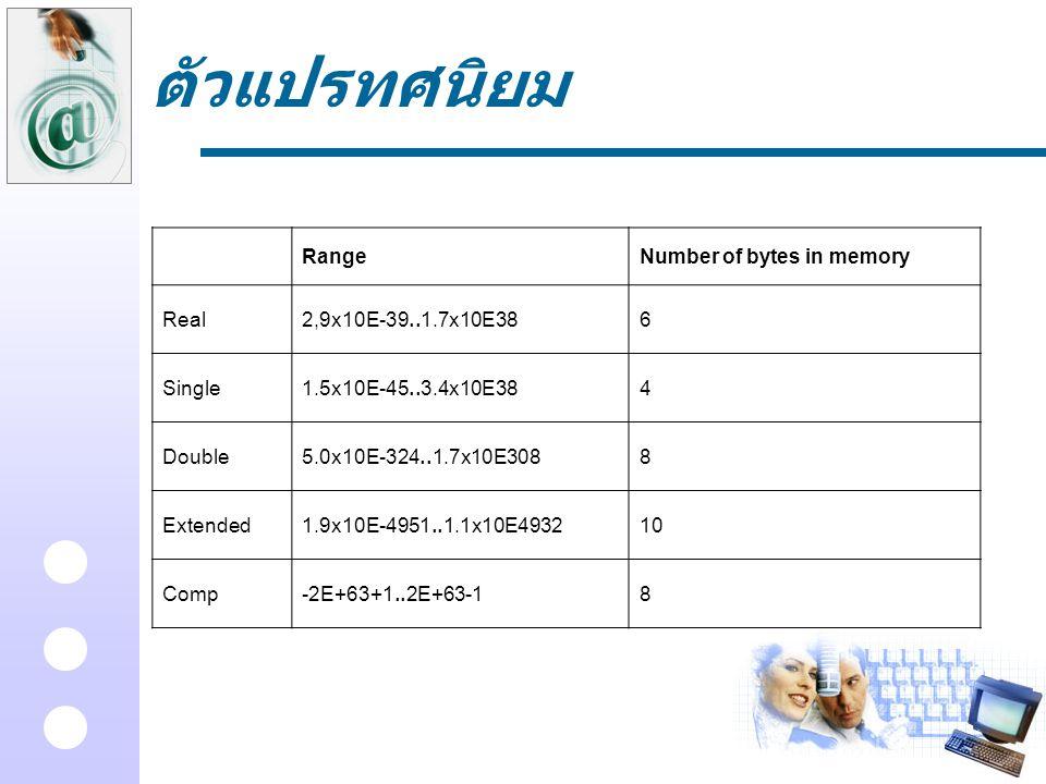 ตัวแปรทศนิยม RangeNumber of bytes in memory Real2,9x10E-39..1.7x10E386 Single1.5x10E-45..3.4x10E384 Double5.0x10E-324..1.7x10E3088 Extended1.9x10E-495