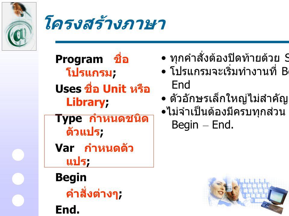โครงสร้างภาษา Program ชื่อ โปรแกรม ; Uses ชื่อ Unit หรือ Library; Type กำหนดชนิด ตัวแปร ; Var กำหนดตัว แปร ; Begin คำสั่งต่างๆ ; End. ทุกคำสั่งต้องปิด