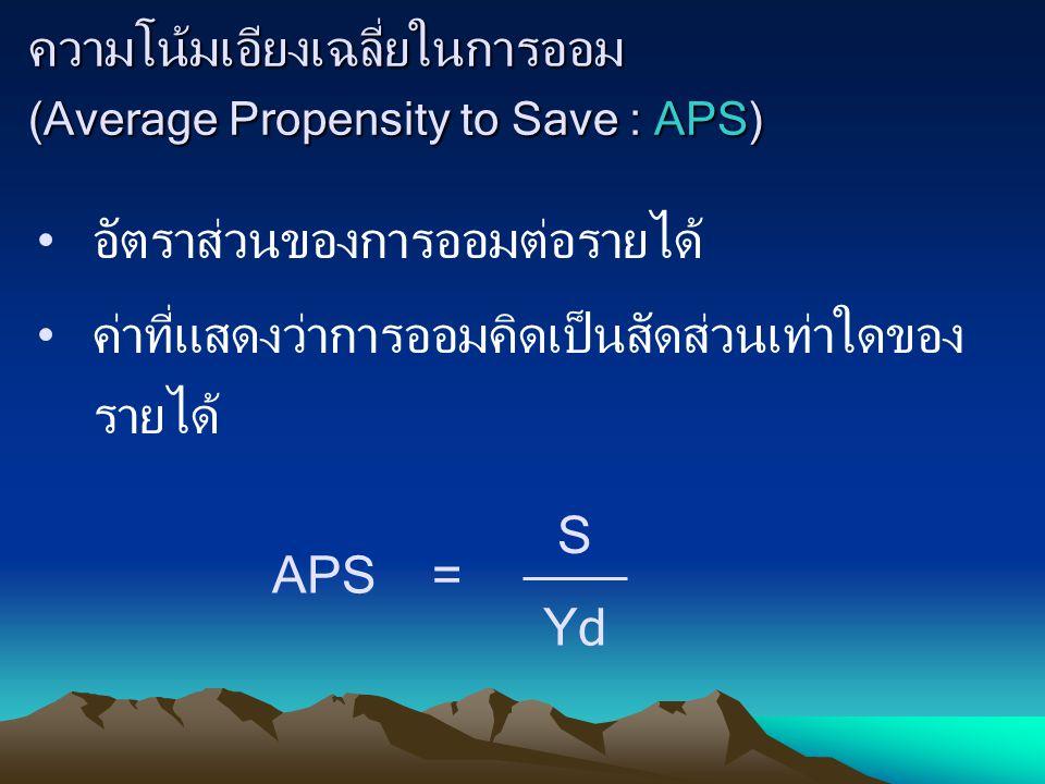 ความโน้มเอียงเฉลี่ยในการออม (Average Propensity to Save : APS) อัตราส่วนของการออมต่อรายได้ ค่าที่แสดงว่าการออมคิดเป็นสัดส่วนเท่าใดของ รายได้ APS = S Y