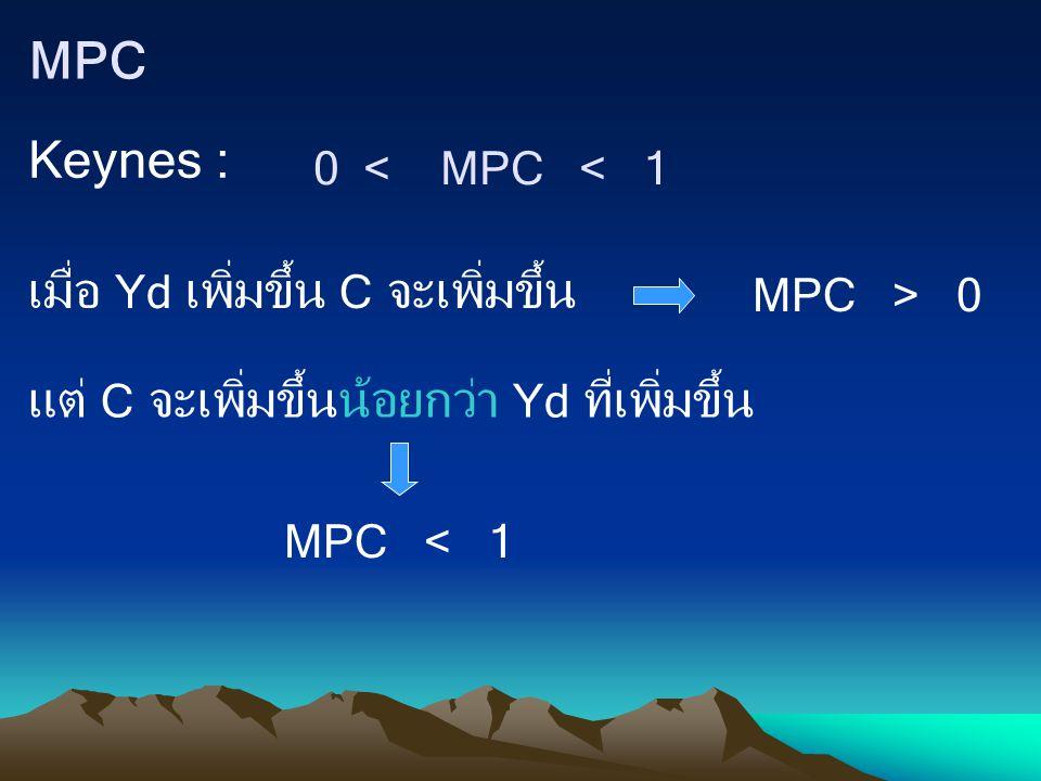 Keynes : เมื่อ Yd เพิ่มขึ้น C จะเพิ่มขึ้น แต่ C จะเพิ่มขึ้นน้อยกว่า Yd ที่เพิ่มขึ้น MPC > 0 MPC < 1 0 < MPC < 1 MPC