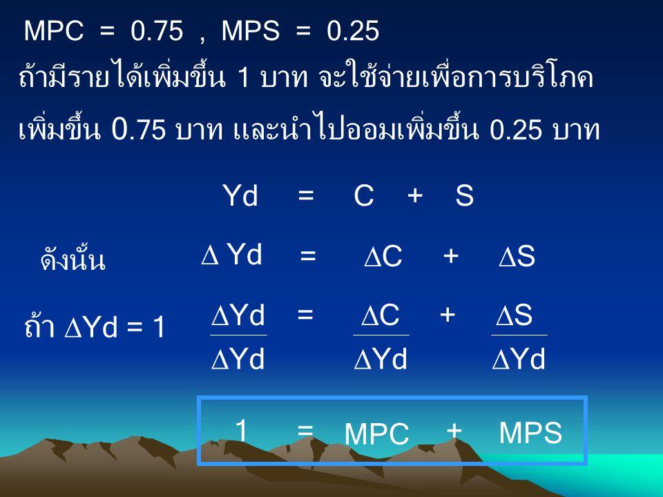 MPC = 0.75, MPS = 0.25 ถ้ามีรายได้เพิ่มขึ้น 1 บาท จะใช้จ่ายเพื่อการบริโภค เพิ่มขึ้น 0.75 บาท และนำไปออมเพิ่มขึ้น 0.25 บาท Yd = C + S ถ้า  Yd = 1  Yd
