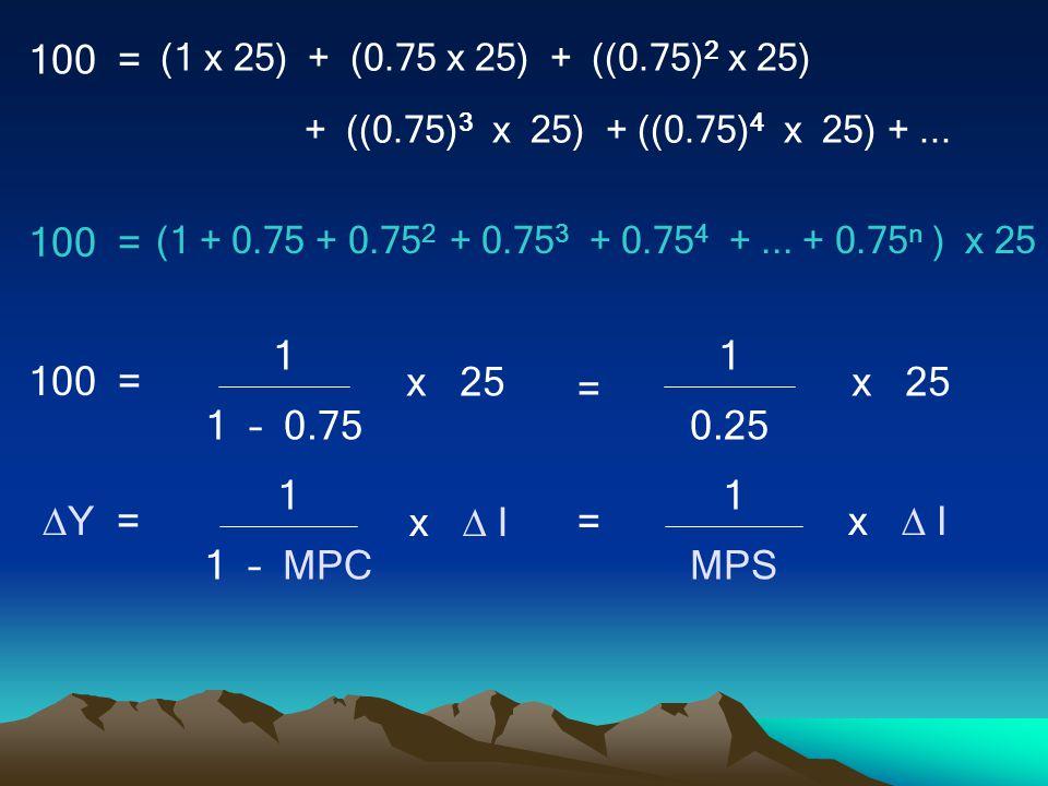 100 = (1 x 25) + (0.75 x 25) + ((0.75) 2 x 25) + ((0.75) 3 x 25) + ((0.75) 4 x 25) +... 100 = (1 + 0.75 + 0.75 2 + 0.75 3 + 0.75 4 +... + 0.75 n ) x 2