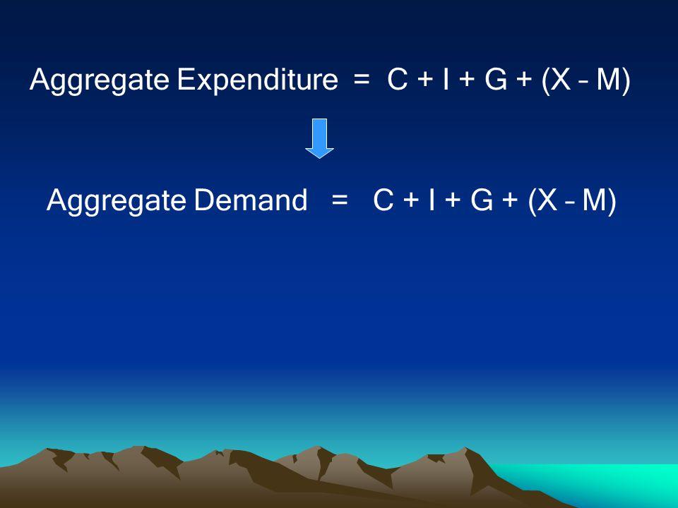 Aggregate Expenditure = C + I + G + (X – M) Aggregate Demand = C + I + G + (X – M)