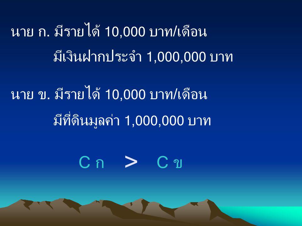 นาย ก. มีรายได้ 10,000 บาท/เดือน นาย ข. มีรายได้ 10,000 บาท/เดือน มีเงินฝากประจำ 1,000,000 บาท มีที่ดินมูลค่า 1,000,000 บาท C กC ข >