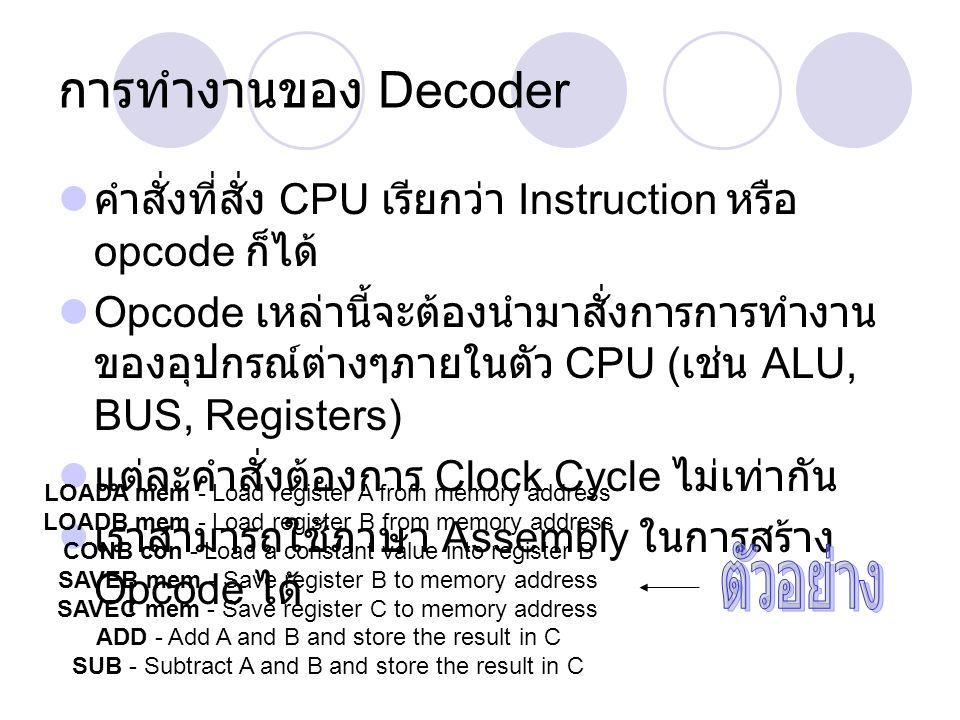 การทำงานของ Decoder คำสั่งที่สั่ง CPU เรียกว่า Instruction หรือ opcode ก็ได้ Opcode เหล่านี้จะต้องนำมาสั่งการการทำงาน ของอุปกรณ์ต่างๆภายในตัว CPU ( เช