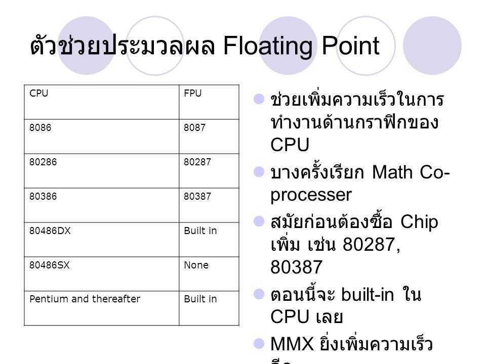 ตัวช่วยประมวลผล Floating Point CPUFPU 80868087 8028680287 8038680387 80486DXBuilt in 80486SXNone Pentium and thereafterBuilt in ช่วยเพิ่มความเร็วในการ