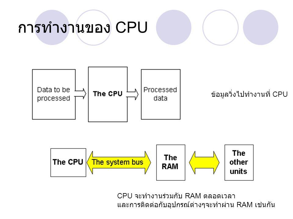 การทำงานของ CPU ข้อมูลวิ่งไปทำงานที่ CPU CPU จะทำงานร่วมกับ RAM ตลอดเวลา และการติดต่อกับอุปกรณ์ต่างๆจะทำผ่าน RAM เช่นกัน