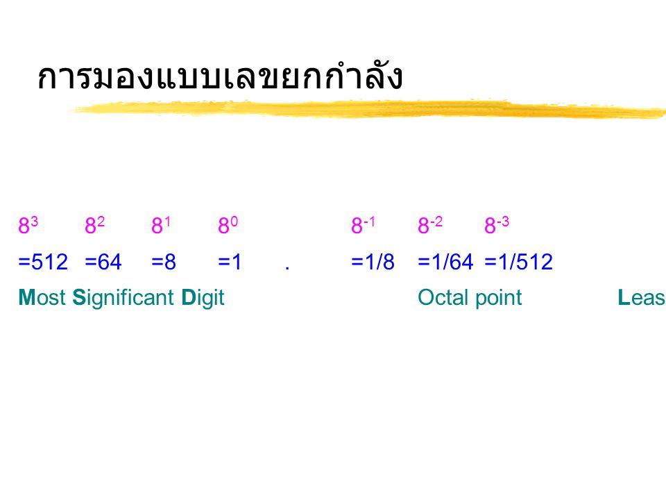 การมองแบบเลขยกกำลัง 8 3 8 2 8 1 8 0 8 -1 8 -2 8 -3 =512=64=8=1.=1/8=1/64=1/512 Most Significant DigitOctal pointLeast Significant Digit
