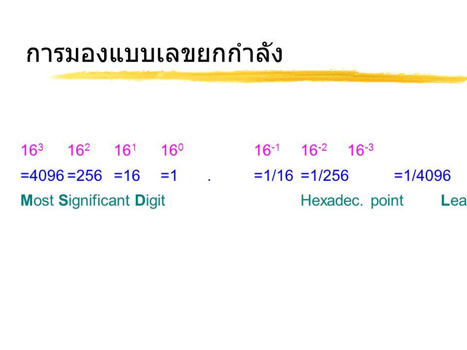 การมองแบบเลขยกกำลัง 16 3 16 2 16 1 16 0 16 -1 16 -2 16 -3 =4096=256=16=1.=1/16=1/256=1/4096 Most Significant DigitHexadec. pointLeast Significant Digi