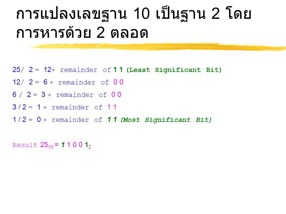 การแปลงเลขฐาน 10 เป็นฐาน 2 โดย การหารด้วย 2 ตลอด 25/ 2 = 12+ remainder of 1 1 (Least Significant Bit) 12/ 2 = 6 + remainder of 0 0 6 / 2 = 3 + remainder of 0 0 3 / 2 = 1 + remainder of 1 1 1 / 2 = 0 + remainder of 1 1 (Most Significant Bit) Result 25 10 = 1 1 0 0 1 2