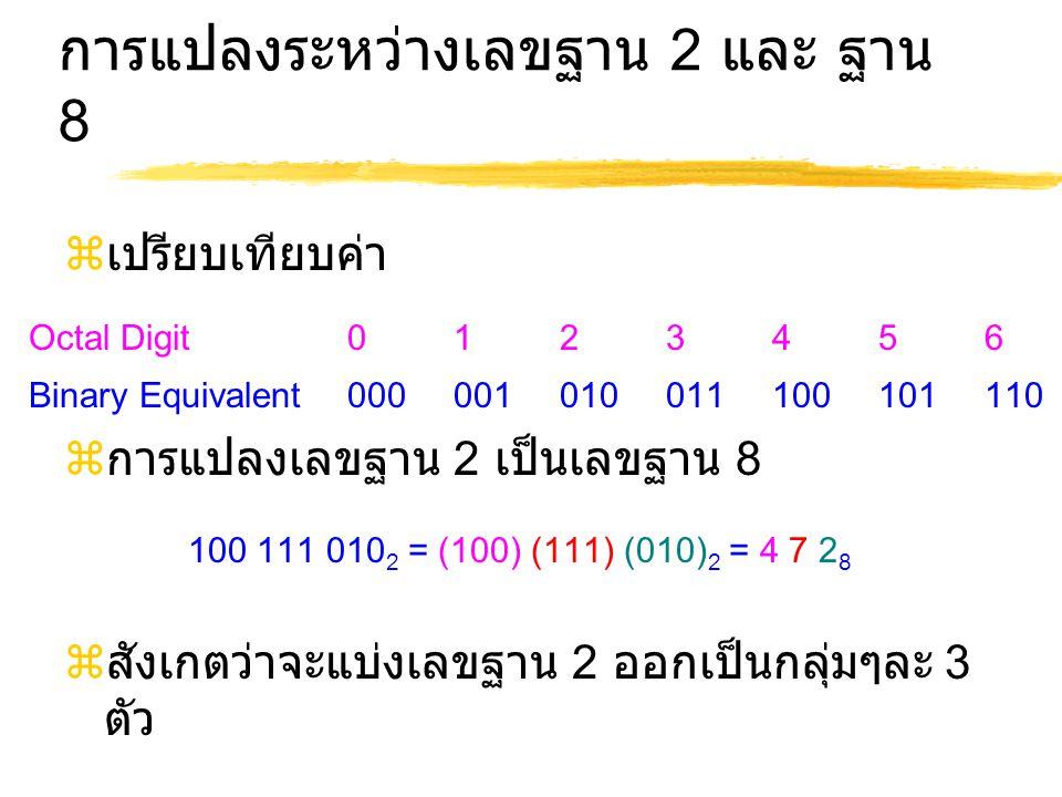 การแปลงระหว่างเลขฐาน 2 และ ฐาน 8  เปรียบเทียบค่า  การแปลงเลขฐาน 2 เป็นเลขฐาน 8  สังเกตว่าจะแบ่งเลขฐาน 2 ออกเป็นกลุ่มๆละ 3 ตัว Octal Digit01234567 Binary Equivalent000001010011100101110111 100 111 010 2 = (100) (111) (010) 2 = 4 7 2 8